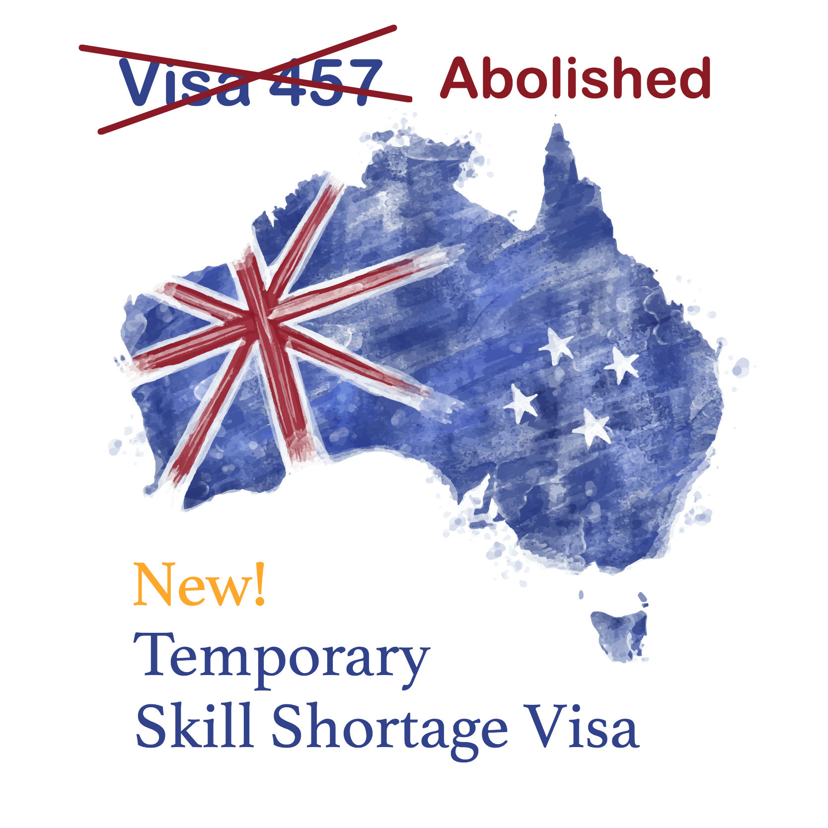 Current changes to the 457 visa ...